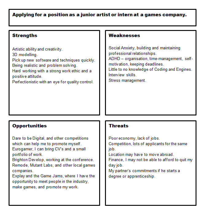 Reflective essays on group work camps