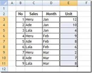 Data Sebelum Diberi Conditional Format