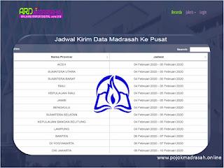 jadwal kirim data aplikasi ARD