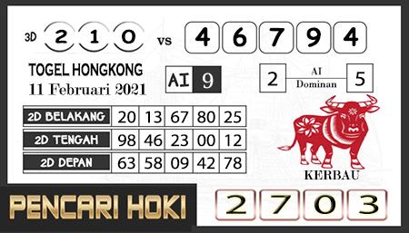 Prediksi Pencari Hoki Group Hk Kamis