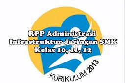 RPP Administrasi Infrastruktur Jaringan SMK Kelas 10, 11, 12 Lengkap Terbaru