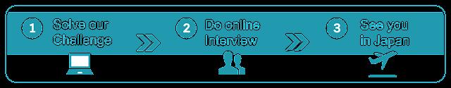 step recruitment program
