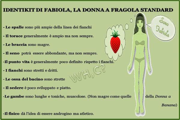 Il Guardaroba Perfetto per Fabiola Donna a Fragola