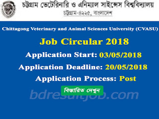 CVASU Lecturer Recruitment Circular 2018