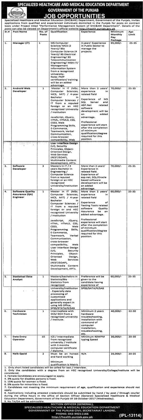Jobs In Specialized Healthcare And Medical Education Department Punjab Lahore Oct 2017