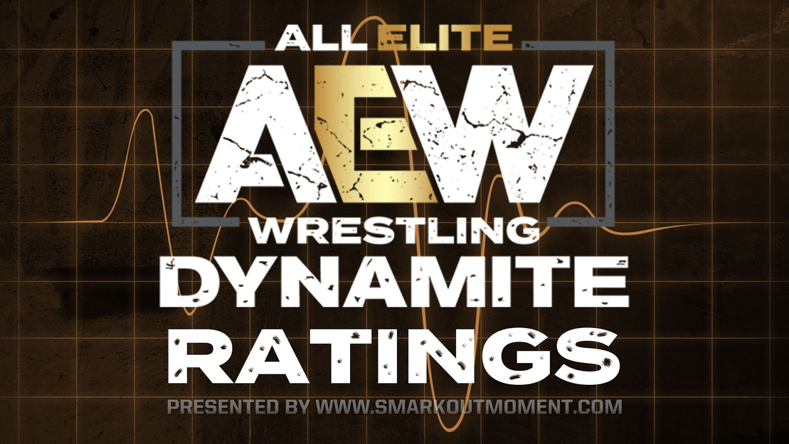 AEW Dynamite TV ratings