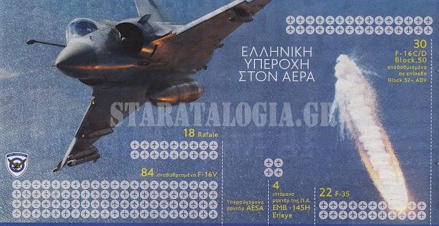 Ελληνική υπεροχή στον αέρα με 154 Μαχητές των Αιθέρων (ΓΡΑΦΗΜΑ)