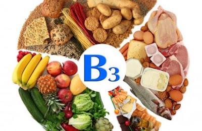 Vitamin B3 Rich Foods