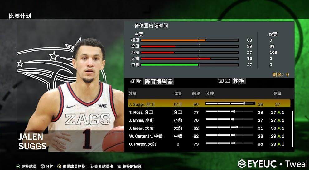 NBA 2K21 Jalen Suggs Portrait Pack By TWEAL