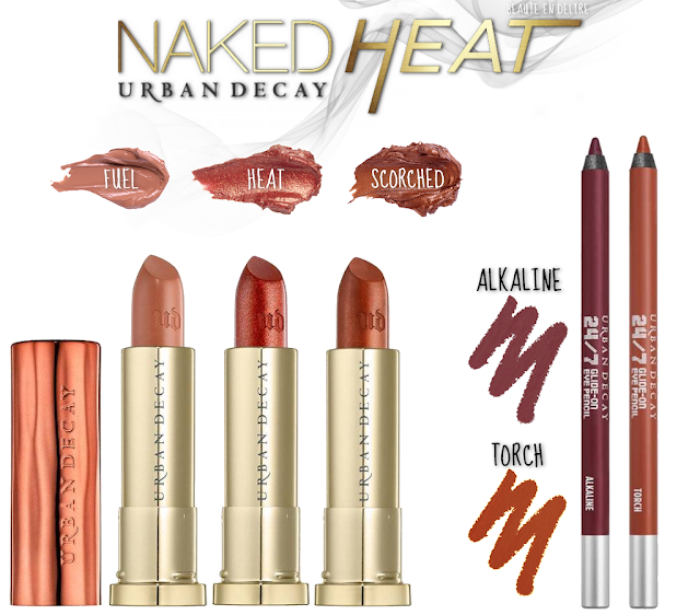 Présentation et swatches des rouges à lèvres VICE et des crayon glades-on eye de la collection NAKED HEAT de Urban Decay. Crédit - Beauté en délire