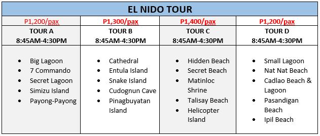 El Nido Tours Rates
