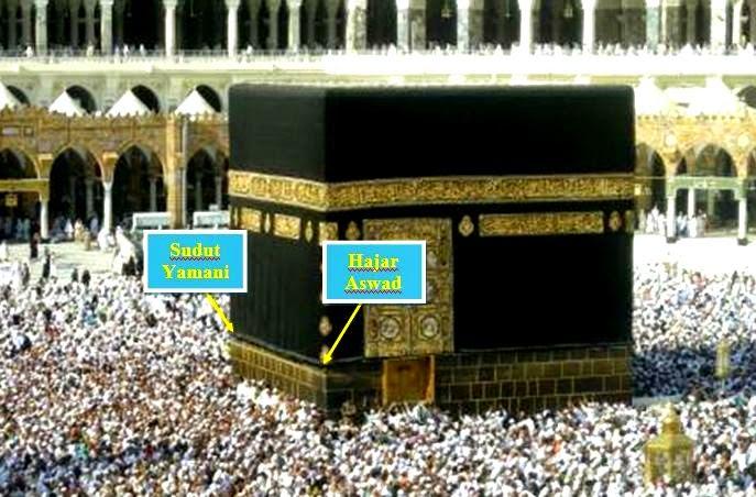 Tawaf Haji Dan Umrah