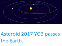 http://sciencythoughts.blogspot.co.uk/2017/12/asteroid-2017-yo3-passes-earth.html
