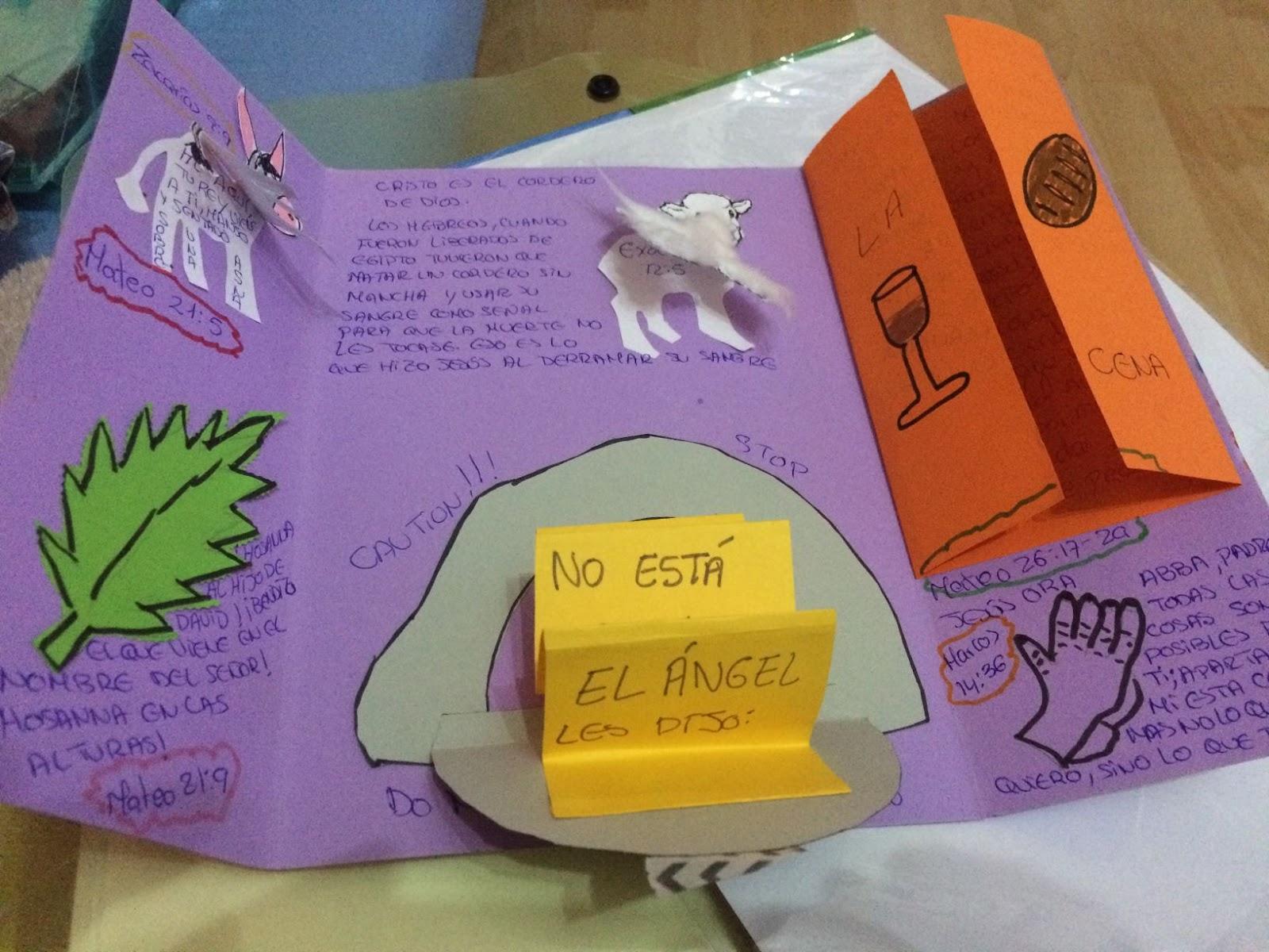 Mi libro de historias: LAPBOOK DE LA PASCUA