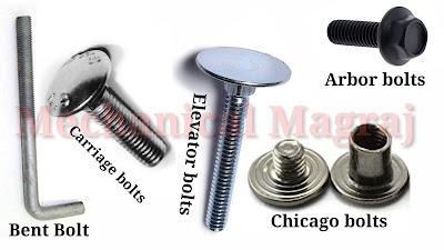 What is a bolt?  What are these types? बोल्ट क्या है ? ये कितनी प्रकार के होते हैं ?