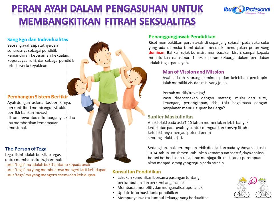 Tugas Ayah Di Rumah Guru Ilmu Sosial