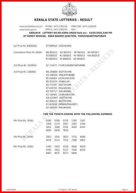 Kerala Lottery Result; 14.03.2020 Karunya Lottery Results KR-439 keralalottery.info-001