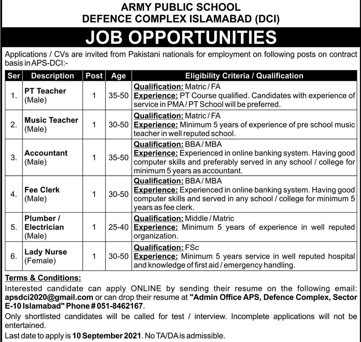 APS-DCI Jobs