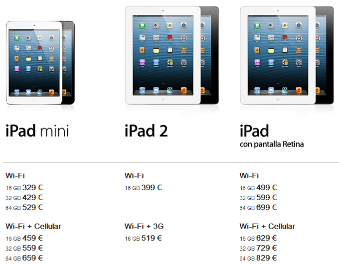 Ipad Mini 4 Amazon Precio