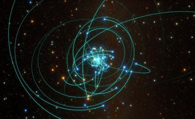 rotação de um buraco negro