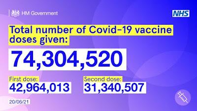 200621 COVID vaccinations UK