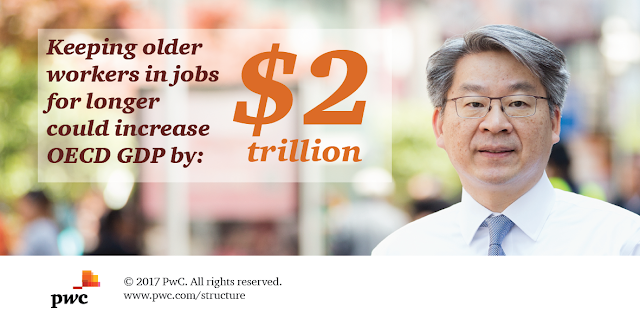 Extender la vida laboral puede incrementar el PIB, según PwC