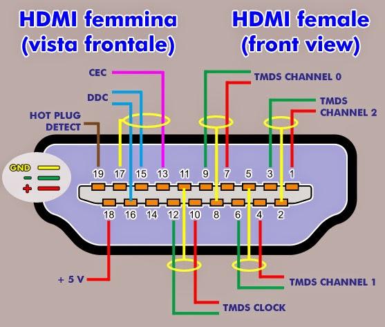 hj4afb julio 2014 vga plug wiring diagram vga terminal wiring diagram #8