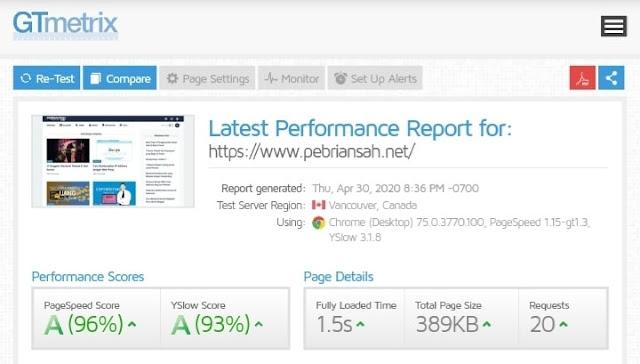 tes kecepatan blog di GTMetrix