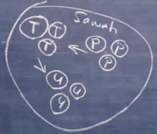 Pengertian Biologi (Individu, populasi, komunitas, dan ekosistem)