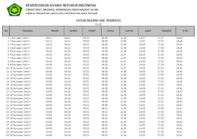 Jadwal Imsakiyah Ramadhan 1442 H Kabupaten Rembang, Provinsi Jawa Tengah