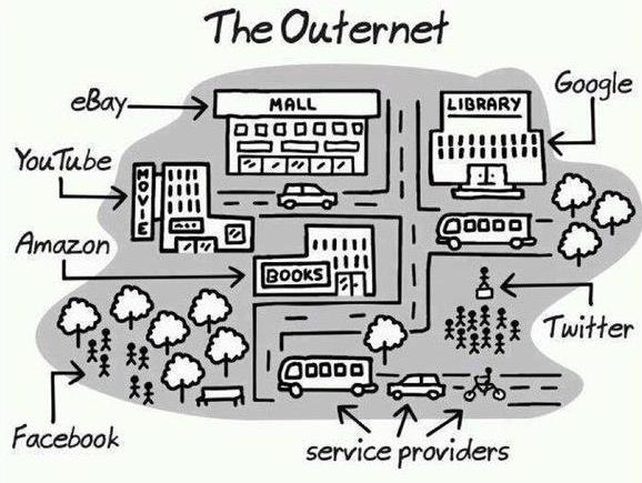 Funny Outernet