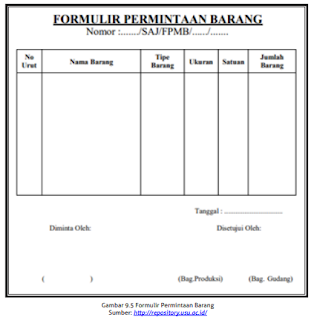 Formulir Permintaan Barang