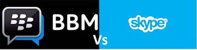 bbm vs skype