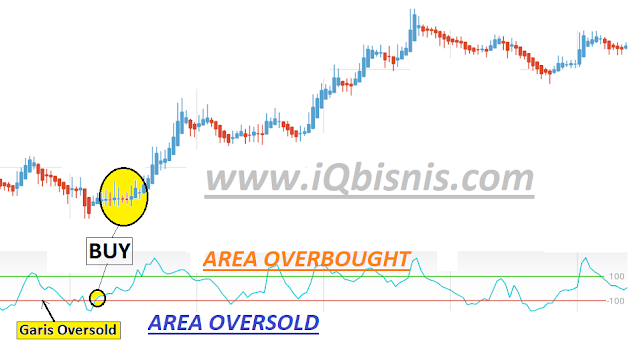 trik jitu trading forex pasti profit