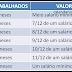 CALENDÁRIO DO PIS PASEP 2017/2018 - CAIXA ECONÔMICA FEDERAL