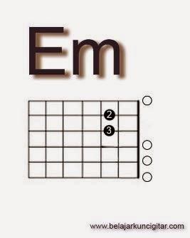 cara pegang kunci gitar Em yang benar