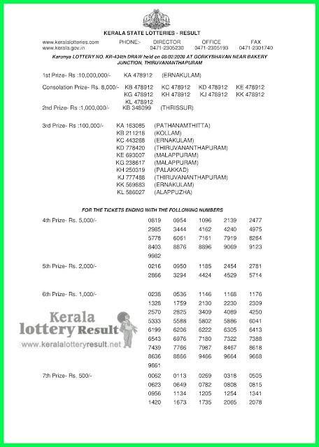 Kerala Lottery Result 08-02-2020 Karunya KR-434 Lottery Result