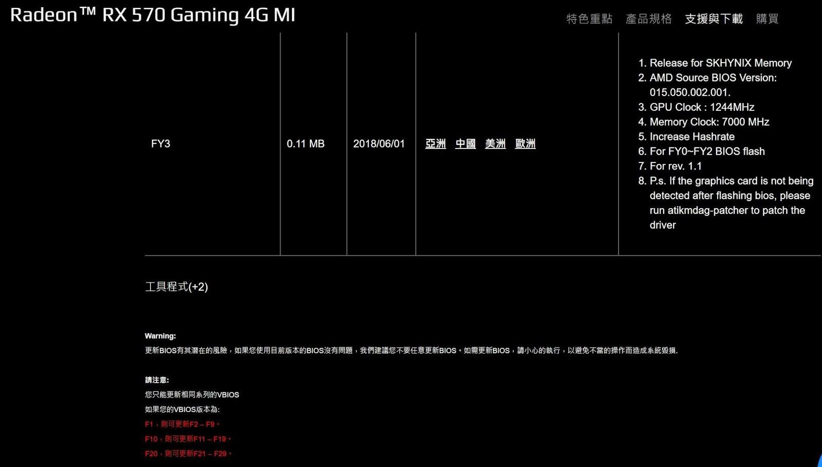 小月半玩攝影3C: 【小胖教學】升級VBIOS 跳水價3990 技嘉RX570
