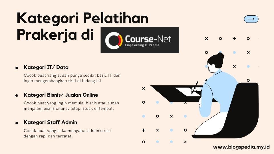 kategori pelatihan prakerja course=net
