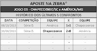 LOTECA 702 - HISTÓRICO JOGO 09
