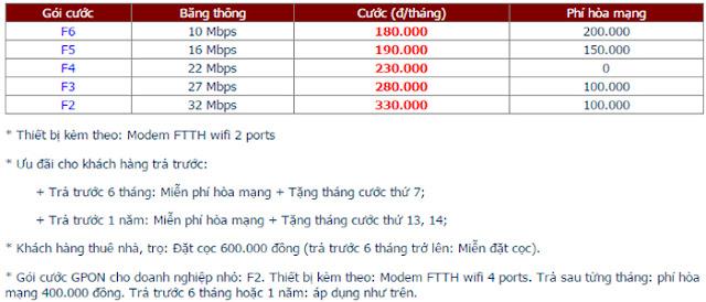 Lắp Đặt Internet FPT Phường Long Phước 1