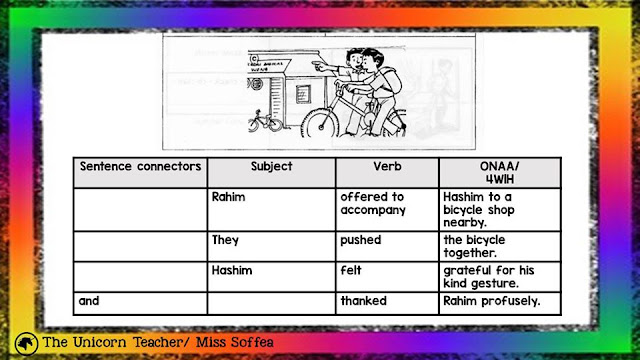 27 - Guide for Bahasa Inggeris Penulisan: Section C