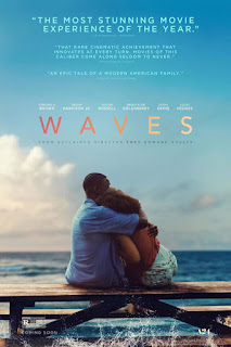 Waves 2019 English Download 720p WEBRip