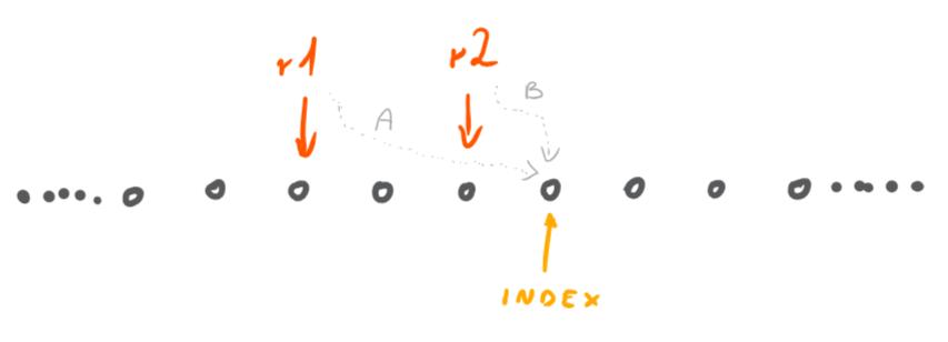 Dynamicallyinvokable Dynamic Programming In 5 Easy Steps