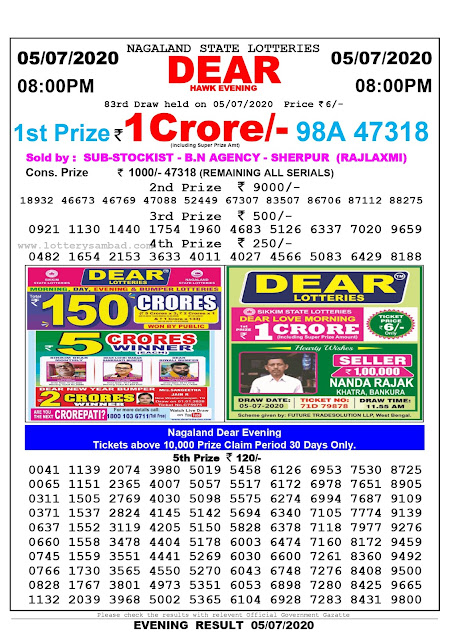 Nagaland State Lottery Sambad 05-07-2020 Today Result 8 PM