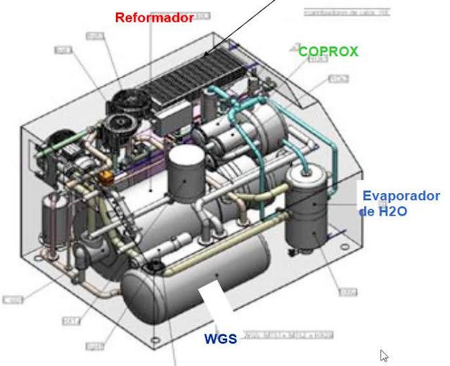 Figura 3D instalación de elementos AIP