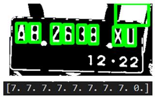 Deteksi dan Membaca Plat Nomor Kendaraan Secara Otomatis menggunakan Python