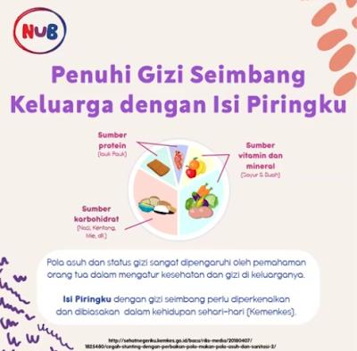 peran-keluarga-mencegah-stunting-di-indonesia