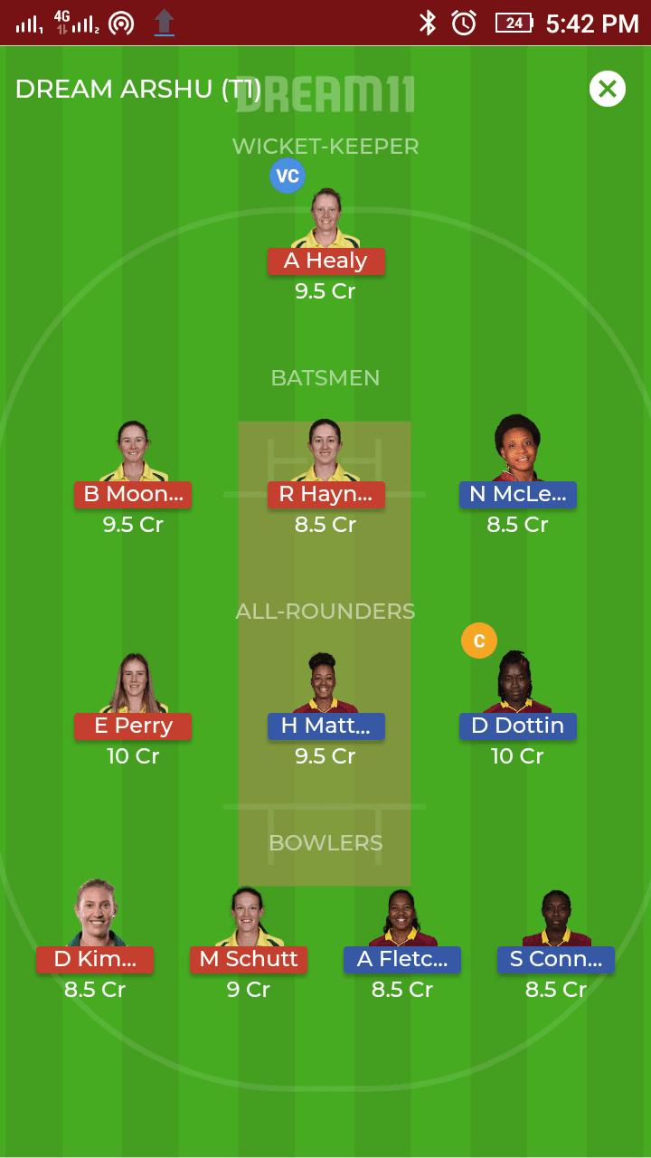 WI-W Vs AU-W T20i Match Dream11 Team Prediction