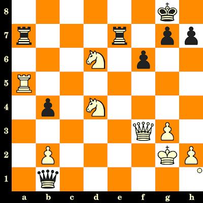 Les Blancs jouent et matent en 3 coups - Peter Svidler vs Vladimir Kramnik, Moscou, 2011